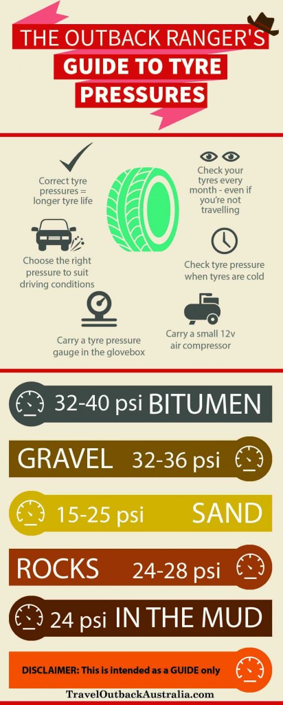 Tyre-pressure-infographic